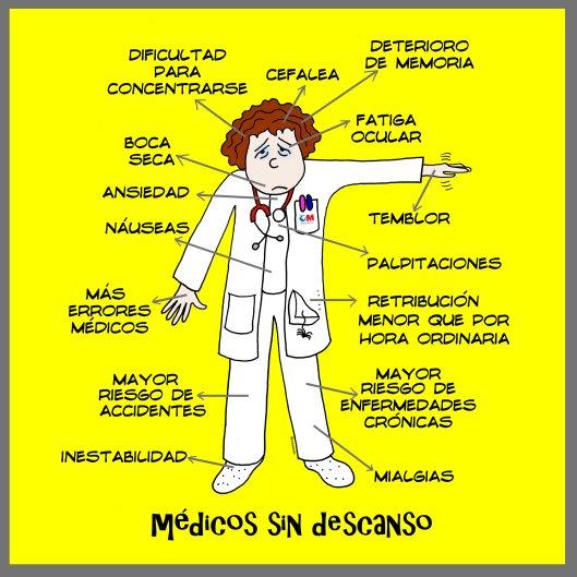 218-Médicos-sin-descanso-200x200